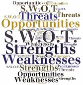 Word cloud illustration related to strategic marketing management SWOT analysis poster