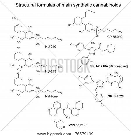 Chemical Formulas Of Main Synthetic Cannabinoids