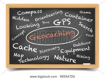 detailed illustration of a Geo caching word cloud on a blackboard, eps10 vector, gradient mesh included