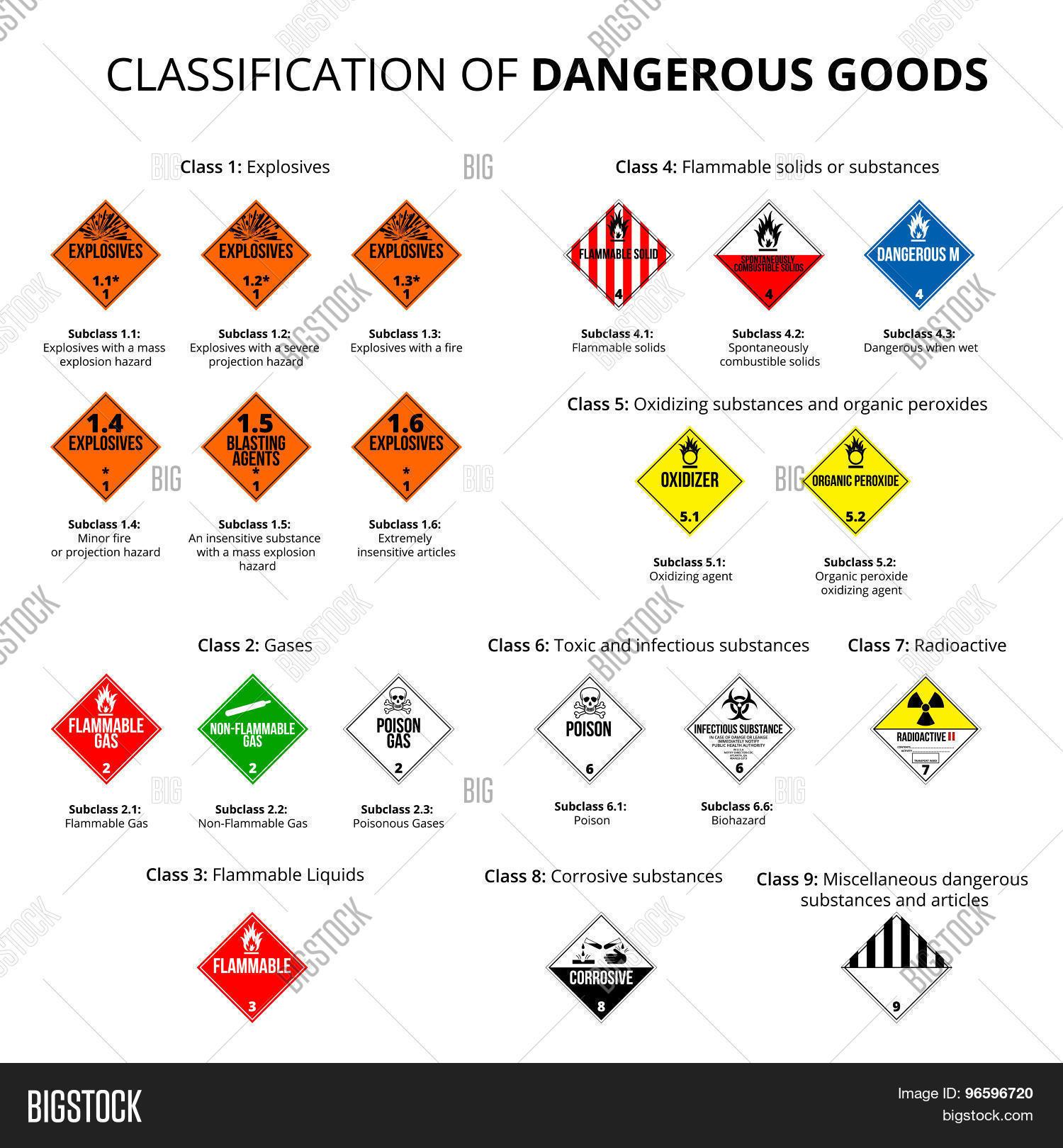 Dangerous Symbol Vector Photo Free Trial Bigstock
