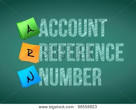 Account Reference Number Post Memo Chalkboard Sign