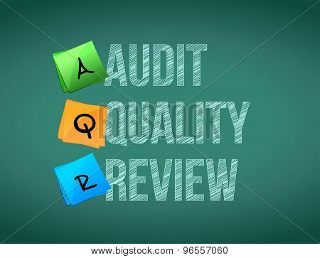 audit quality review post memo chalkboard sign illustration design poster