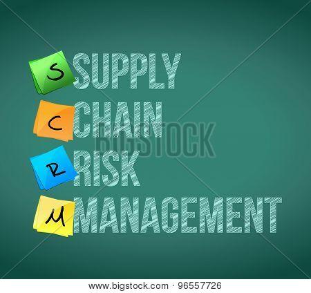 Supply Chain Risk Management Post Memo Chalkboard