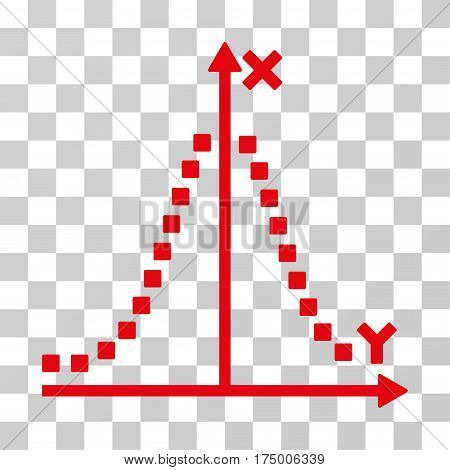 Gauss Plot icon. Vector illustration style is flat iconic symbol, red color, transparent background. Designed for web and software interfaces.