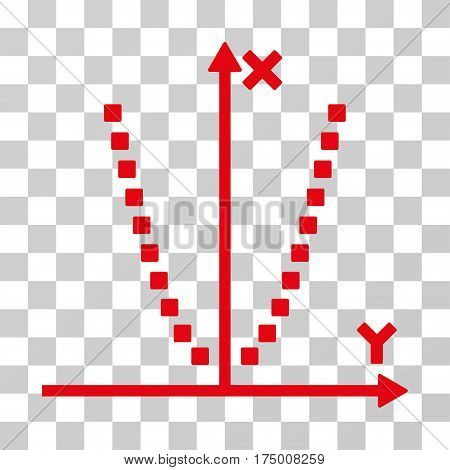 Parabole Plot icon. Vector illustration style is flat iconic symbol, red color, transparent background. Designed for web and software interfaces.