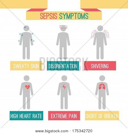 Sepsis infographics template with human figures revieling main symptoms of the disease. Stock vector illustration on illness details.