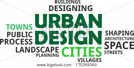 A word cloud of urban design related items