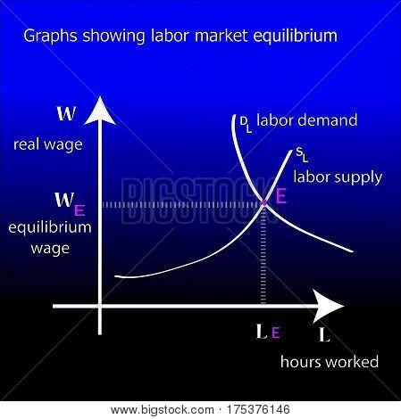 Graphs showing labor market equilibrium on blue-black background. Vector Illustration.