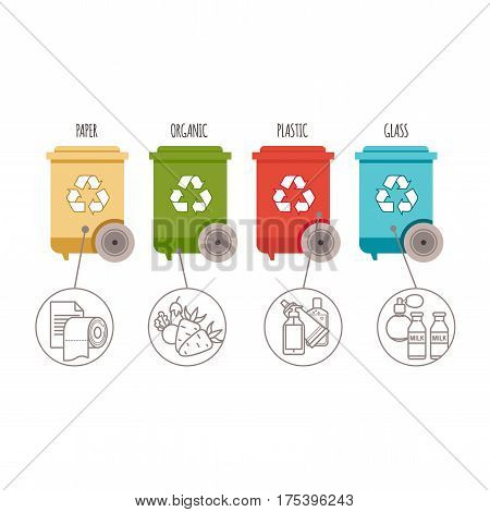Recycle bins. Waste management and recycle concept. Colored bins with waste types for your design