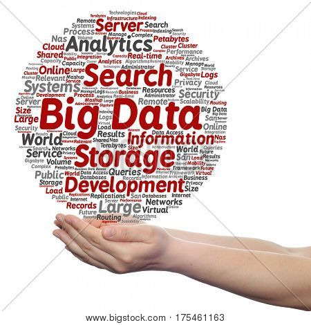 Concept or conceptual big data large size storage systems circle word cloud in hands isolated on background