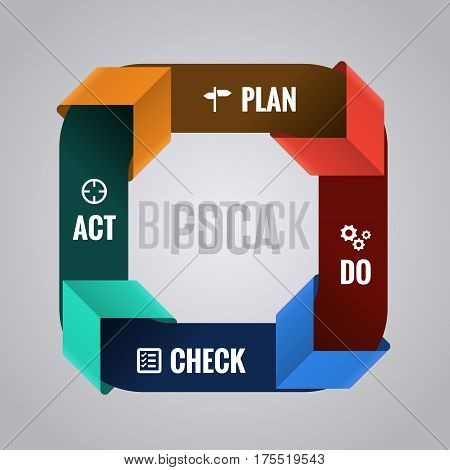 PDCA - Plan Do Check Act in cycle step block and arrow Vector illustration.