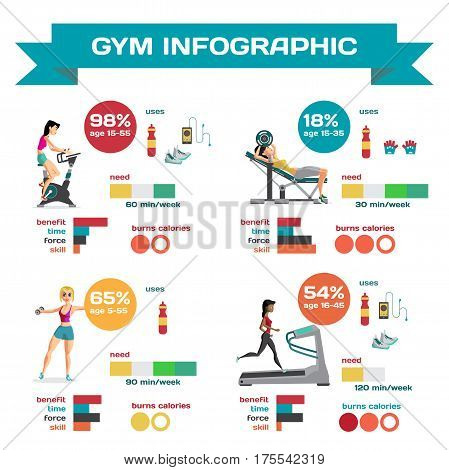 Gym infographics set with women engaged in exercise in the gym. Exercise bike bench press running track. Vector cartoon illustration