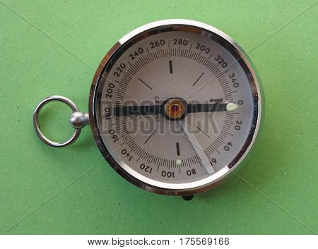 Magnetic Compass Tool