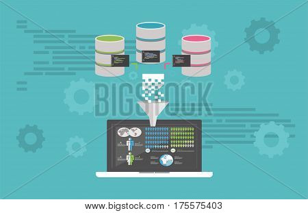 Data mining. Business intelligence, Data warehouse , Information extraction
