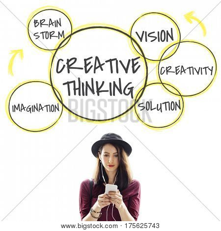 Creative Thinking Ideas Imagination Vision Solution