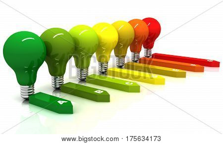 Energy efficiency with lightbulb symbols. This is a 3D rendered picture.
