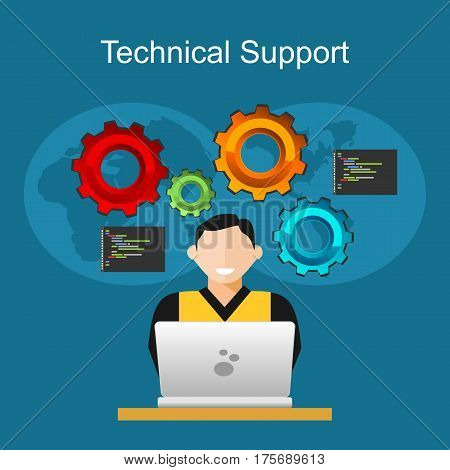 Technical support , customer support , customer service