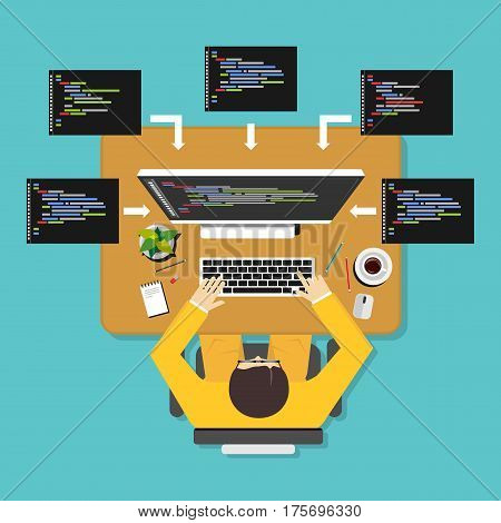 Programming illustration.Flat design illustration concepts for analysis working , brainstorming , coding , programming and teamwork.