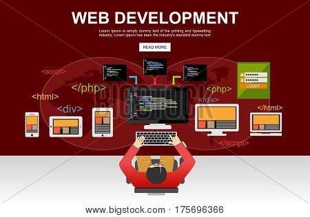 Web development illustration. Flat design illustration concepts for analysis, brainstorming, coding, programming programmerand developer.