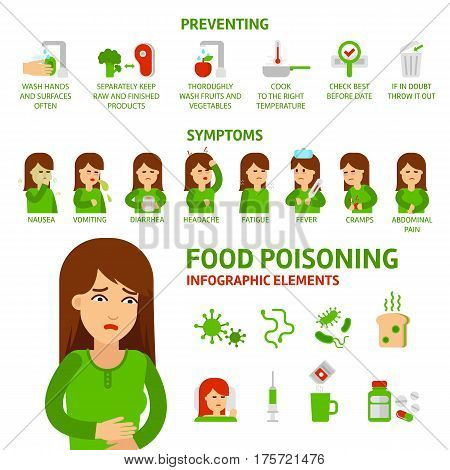 Food poisoning vector flat infographic elements. Stomachache preventing disease, symptoms and treatment. Medical icons and illustrations isolated on white background. Woman in other poses.
