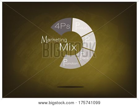 Business Concepts Illustration of Marketing Mix or 4Ps Model for Management Strategy with Round Chart on Green Chalkboard. A Foundation Concept in Marketing.