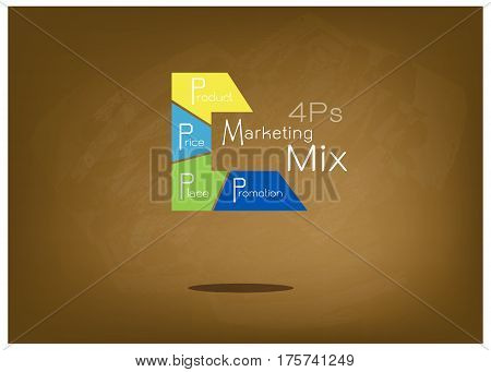 Business Concepts Illustration of Marketing Mix Diagram or 4Ps Model for Management Strategy on Brown Chalkboard. A Foundation Concept in Marketing.