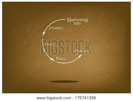 Business Concepts Illustration of Marketing Mix or 4Ps Model for Management Strategy with Round Chart on Brown Chalkboard. A Foundation Concept in Marketing.