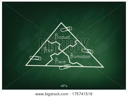 Business Concepts Illustration of Marketing Mix or 4Ps Model for Management Strategy with Triangle Chart on Green Chalkboard. A Foundation Concept in Marketing. .