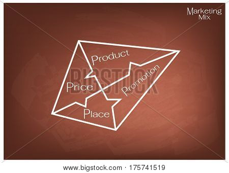 Business Concepts Illustration of Marketing Mix or 4Ps Model for Management Strategy with Square Chart on Brown Chalkboard. A Foundation Concept in Marketing.