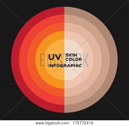 uv skin infographic . strong uv makes skin dark color