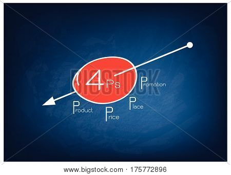 Business Concepts Illustration of Marketing Mix or 4Ps Model for Management Strategy with Round Chart with Arrow on Black Chalkboard. A Foundation Concept in Marketing.