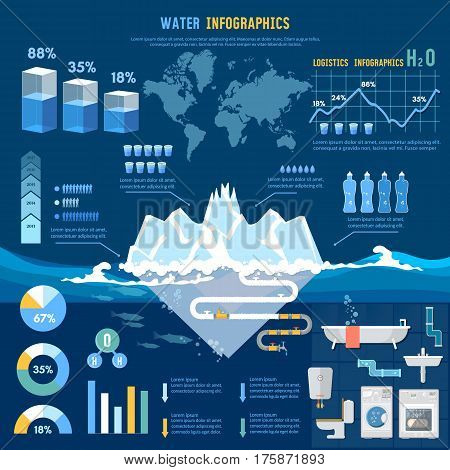 Water infographics total water resources reserves and water consumption presentation template world water consumption information graphics