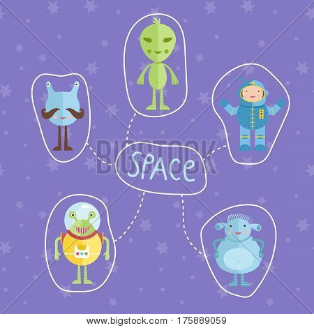 Space characters in cartoon style. Cute mustached, green, blue, dressed in spacesuit aliens and astronaut vector icons on starry background set. Fantastic astronomical illustration for childrens book