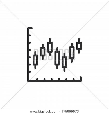 Candlestick chart line icon outline vector sign linear style pictogram isolated on white. Symbol logo illustration. Editable stroke. Pixel perfect