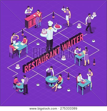 Restaurant Waiter Vector & Photo (Free Trial) | Bigstock