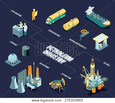 Dark Isometric Oil Industry Flowchart With Petroleum Industry Headline And Lines With Exploration St