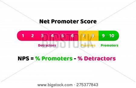 Net Promoter Score Illustration - Concept Of Loyalty And Recommendations. Vector In Flat Style.
