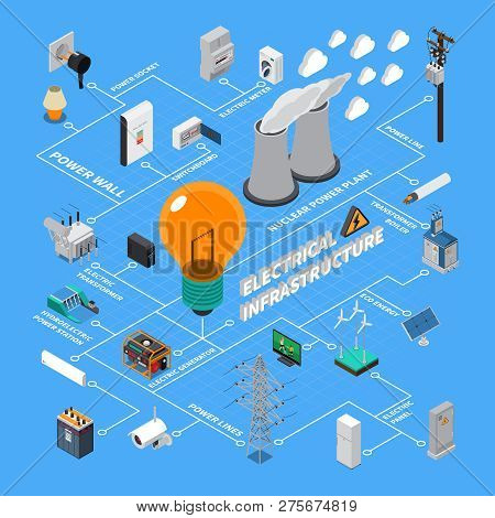 Electrical greed infrastructure isometric flowchart with generating stations high voltage transmission line elements energy accumulator vector illustration poster