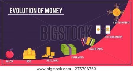 Vector Money Evolution Concept From Barter Bitcoin
