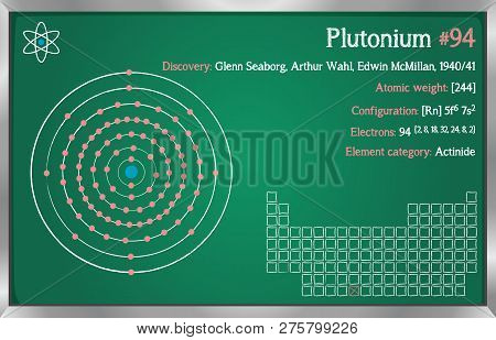 Detailed Infographic Of The Element Of Plutonium.