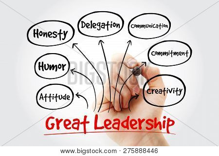 Great Leadership Qualities Mind Map Flowchart With Marker, Business Concept For Presentations And Re