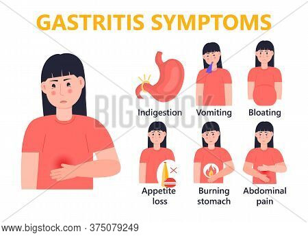 Gastritis Symptoms Info-graphics Vector In Flat Style. Icons Of Vomiting, Burning Stomach Are Shown.