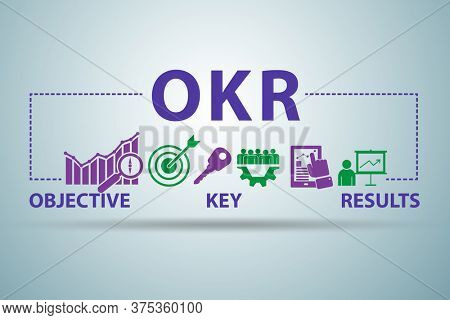 OKR concept with objective key results