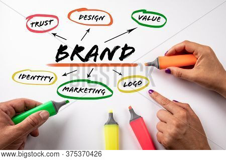 Brand. Trust, Design, Marketing And Identity Concept. Chart With Keywords. Colored Markers