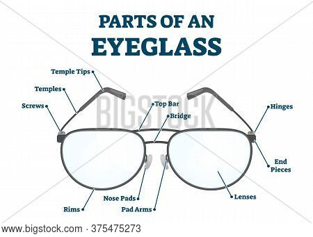 Parts Of Eyeglass With Structural Detailed Labeled Scheme Vector Illustration. Educational Vision Co