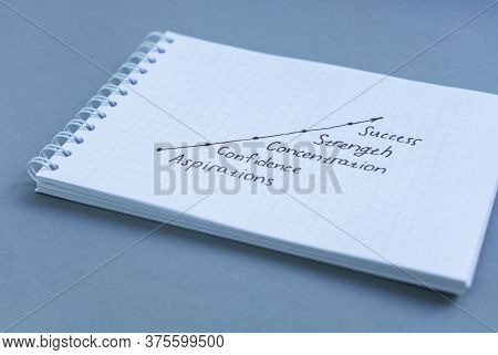 Directly Above View Of White Notepad On Gray Table. Notebook With The Schedule Shoot From The Top. S