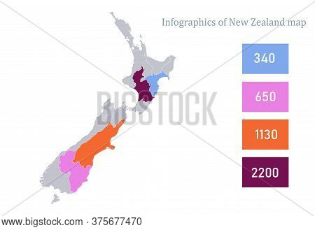 Infographics Of New Zealand Map, Individual Regions Vector