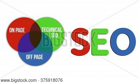 Seo Construction. On Page And Off Page And Technical Seo Art. Banner For Business Technology. Info G