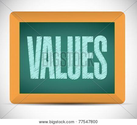 Values Board Sign Illustration Design