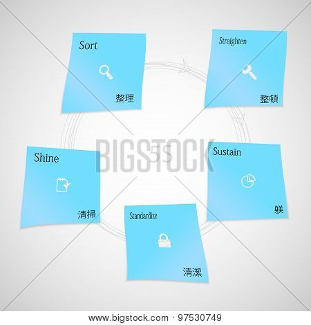 Blue Paper Stickers With 5S Method Template On Light